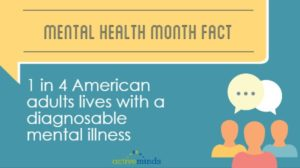 Mental Health Month Fact: 1 in 4 American adults lives with a diagnosable mental illness